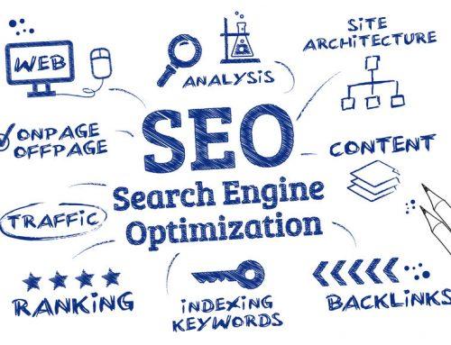 Por que os motores de busca valorizam tanto sites otimizados?